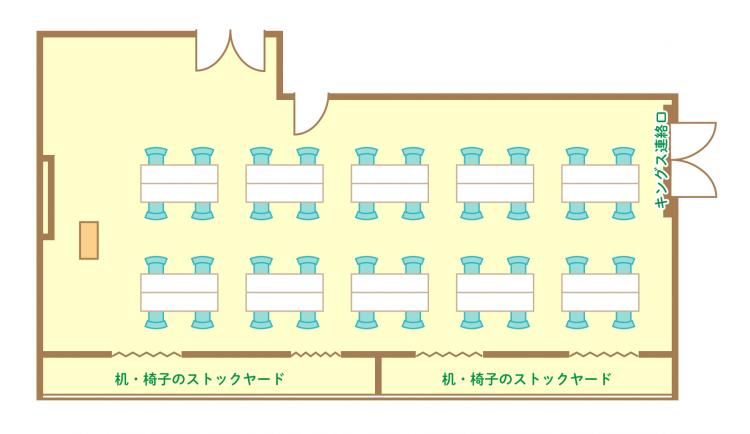 島型(4名10島)